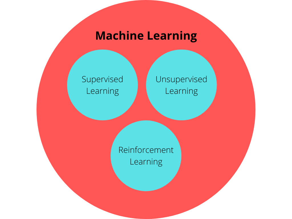 Machine Learning (2).png
