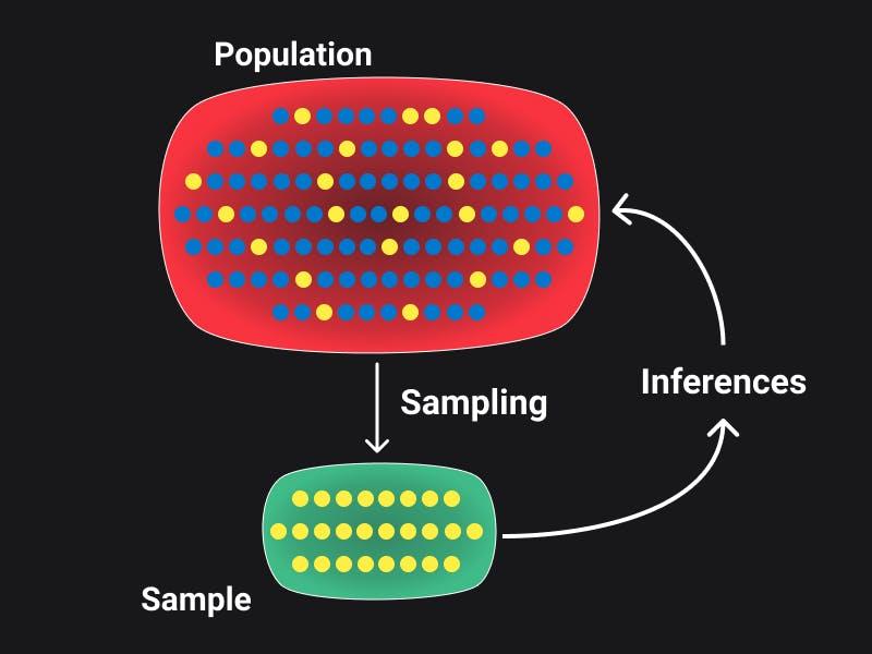 Population-Sample.png