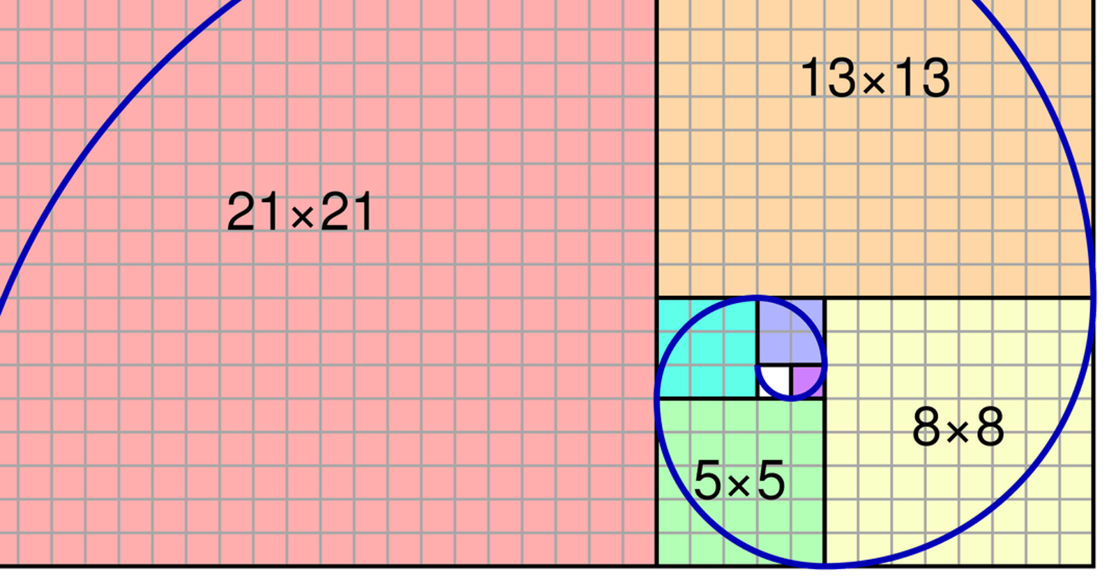 Dynamic Programming: fibonacci number