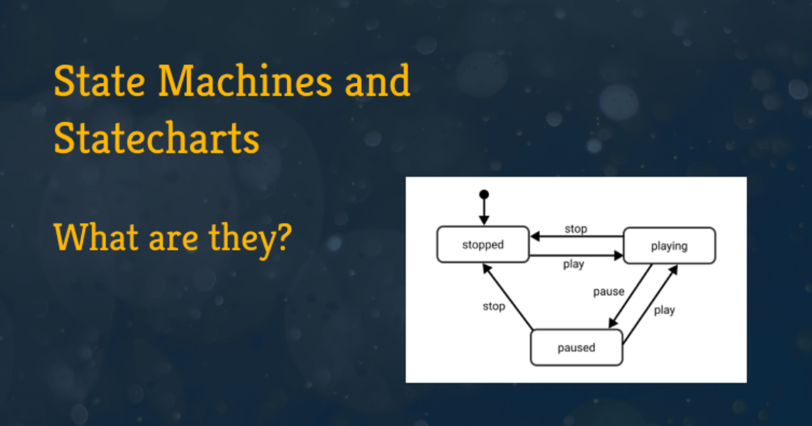 State Machines and Statecharts: What are they?