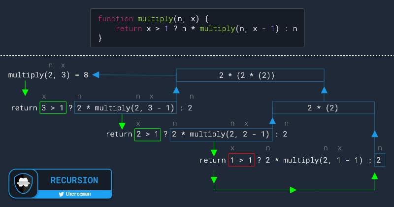 recursion.jpg