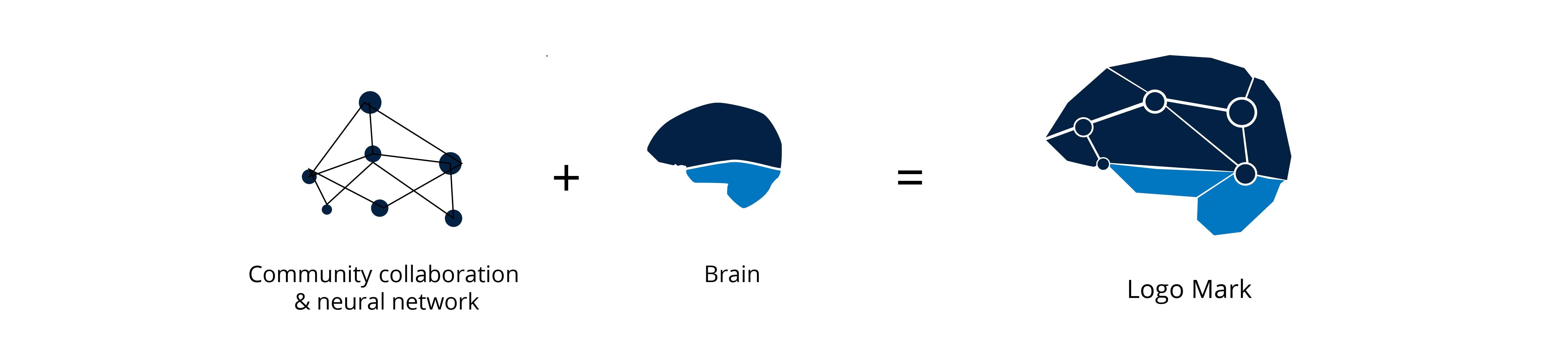 AI School Logo Representation