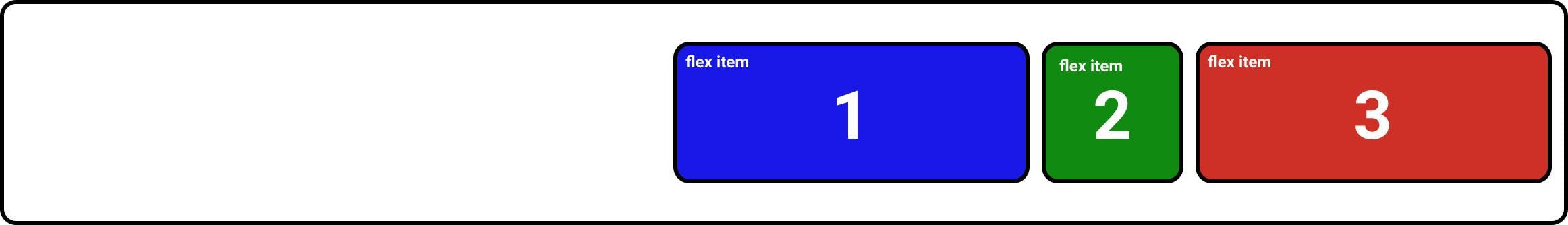 CSS flexbox justify-content: flex-end;