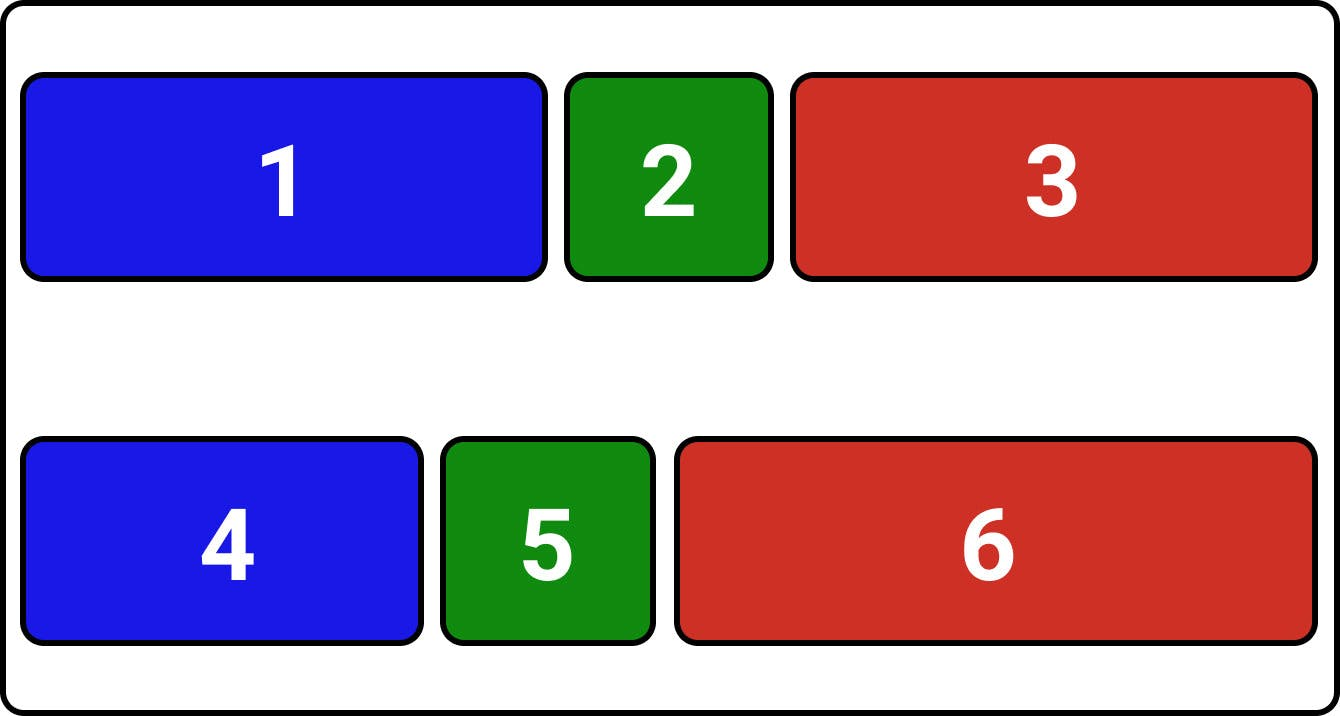 CSS flexbox justify-content: space-around;
