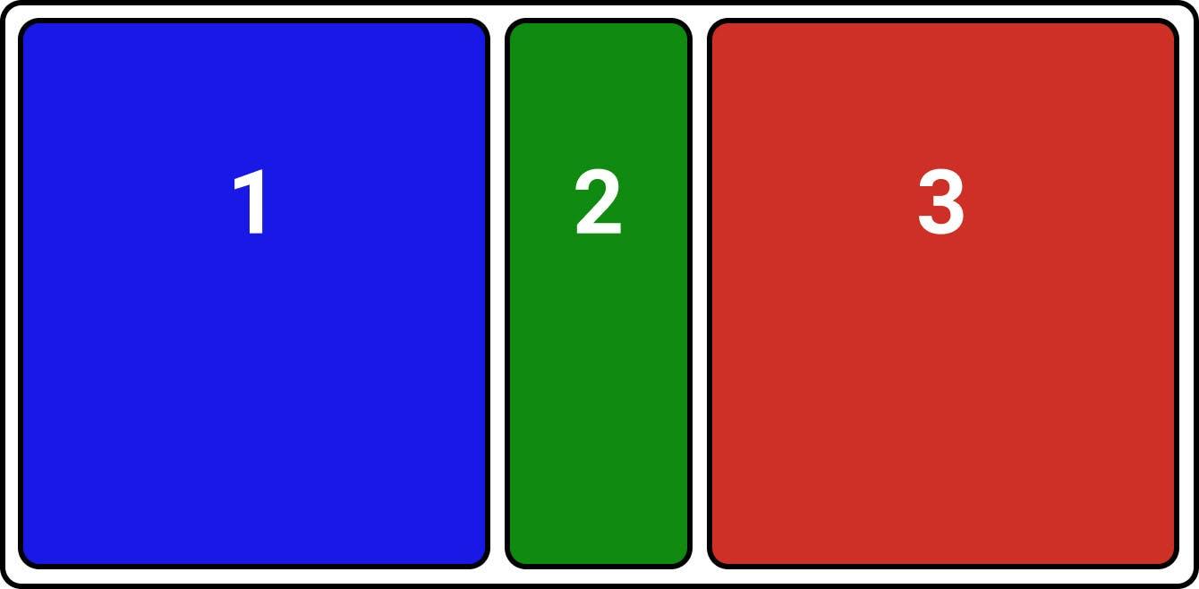 CSS flexbox align-items: stretch;