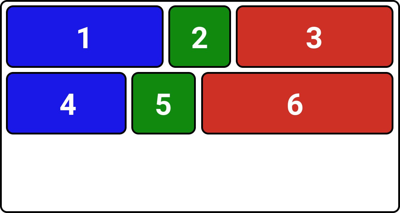 CSS flexbox align-content: flex-start;