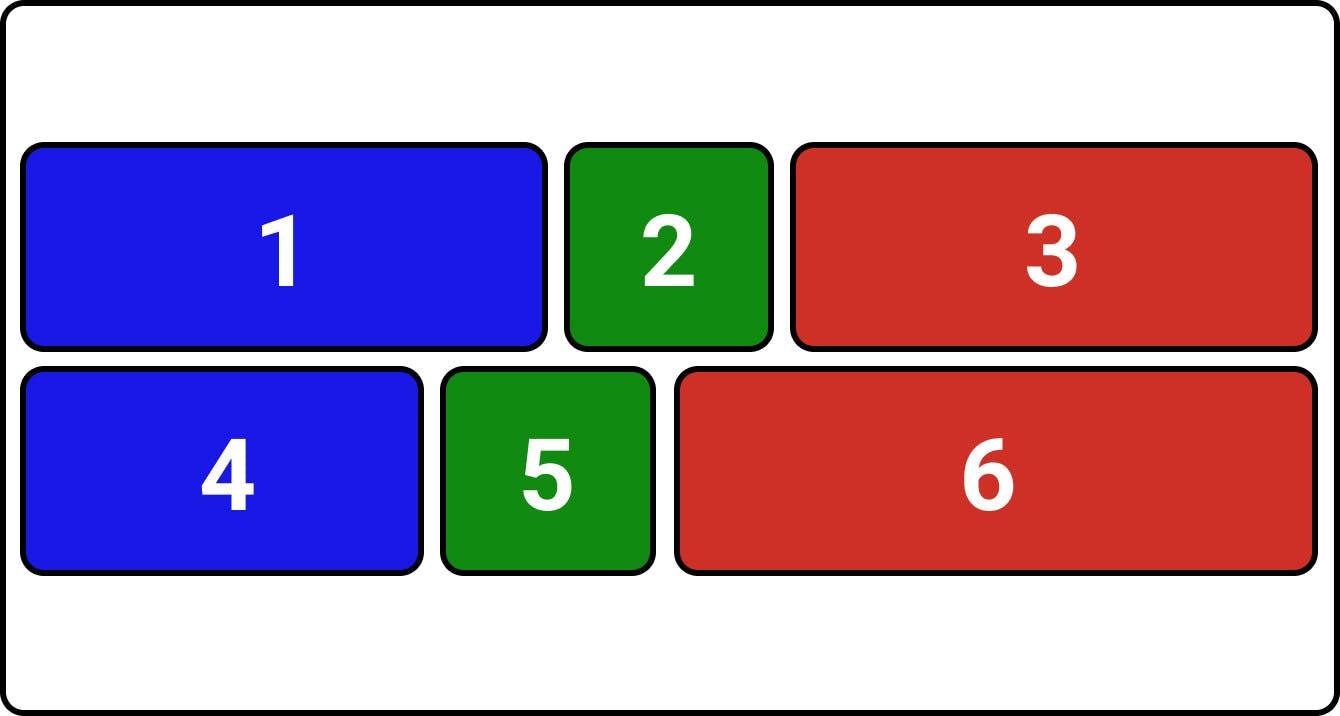 CSS flexbox align-content: center;