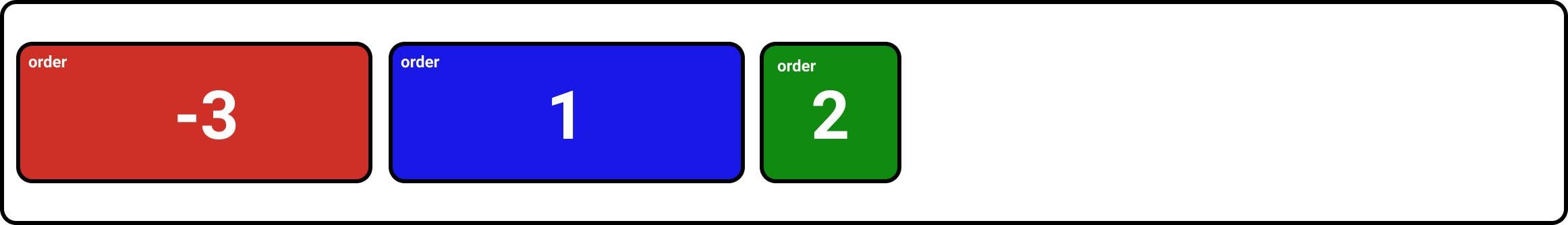 CSS flexbox without minus order