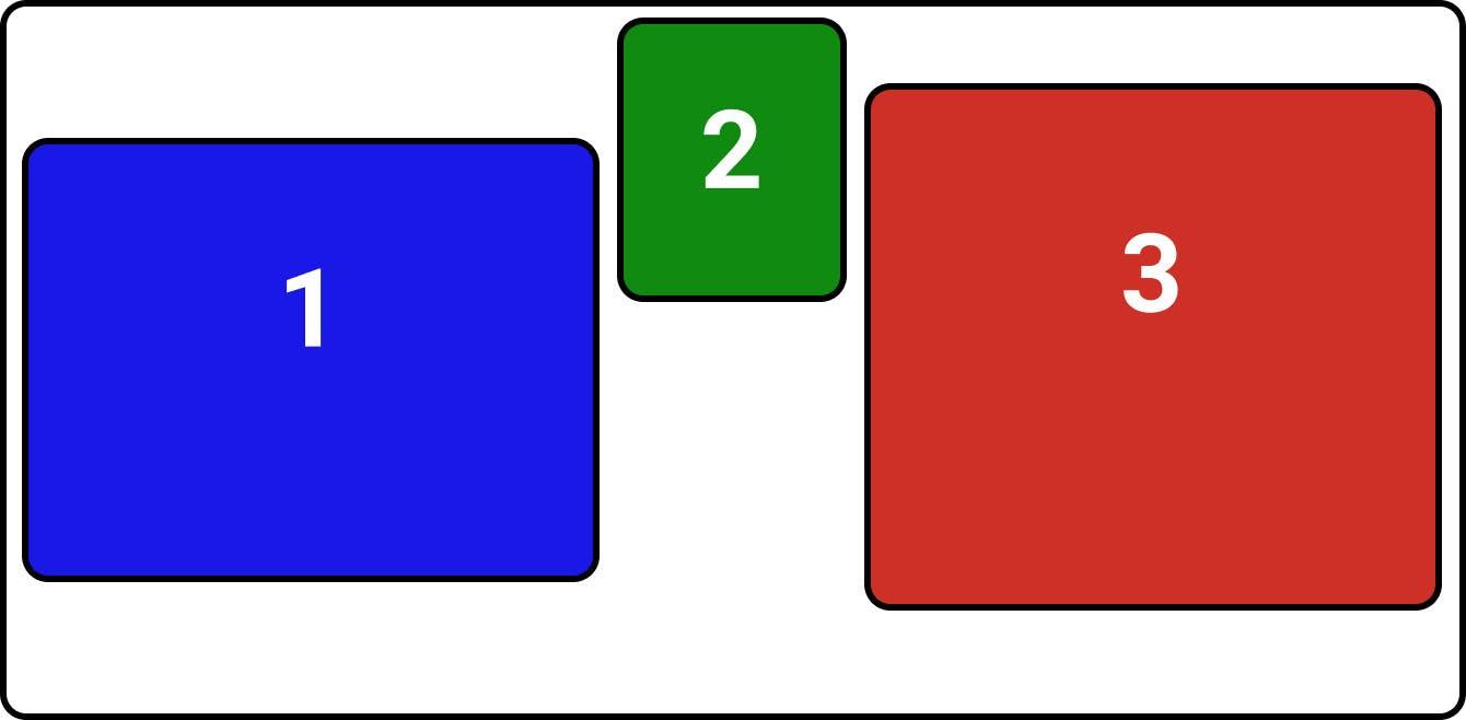 CSS flexbox align-self