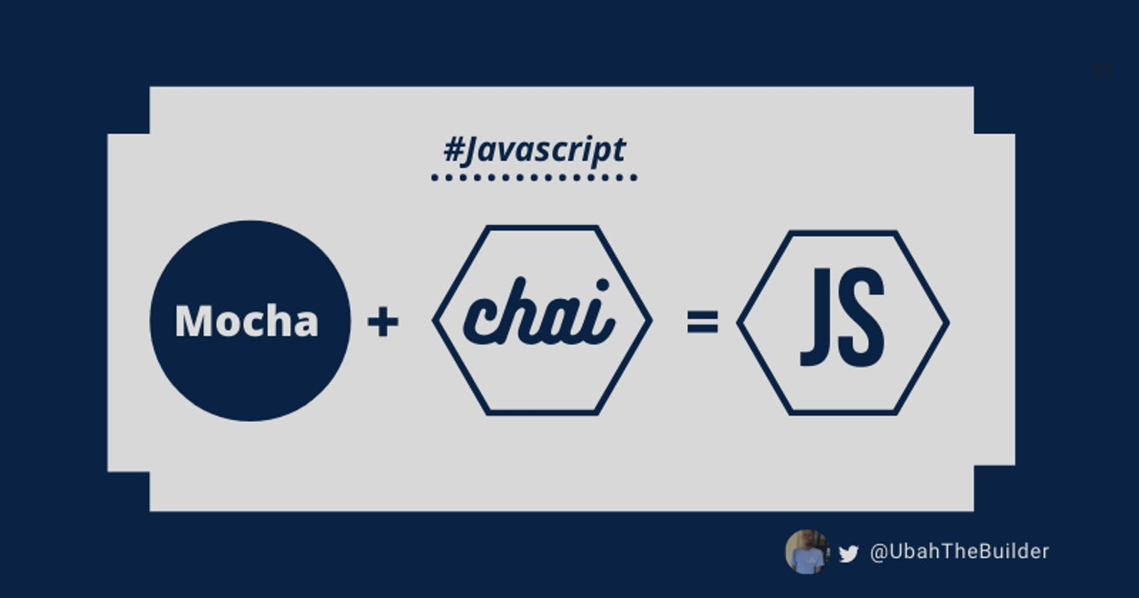 How to Write Simple Unit Tests in JavaScript with Mocha and Chai