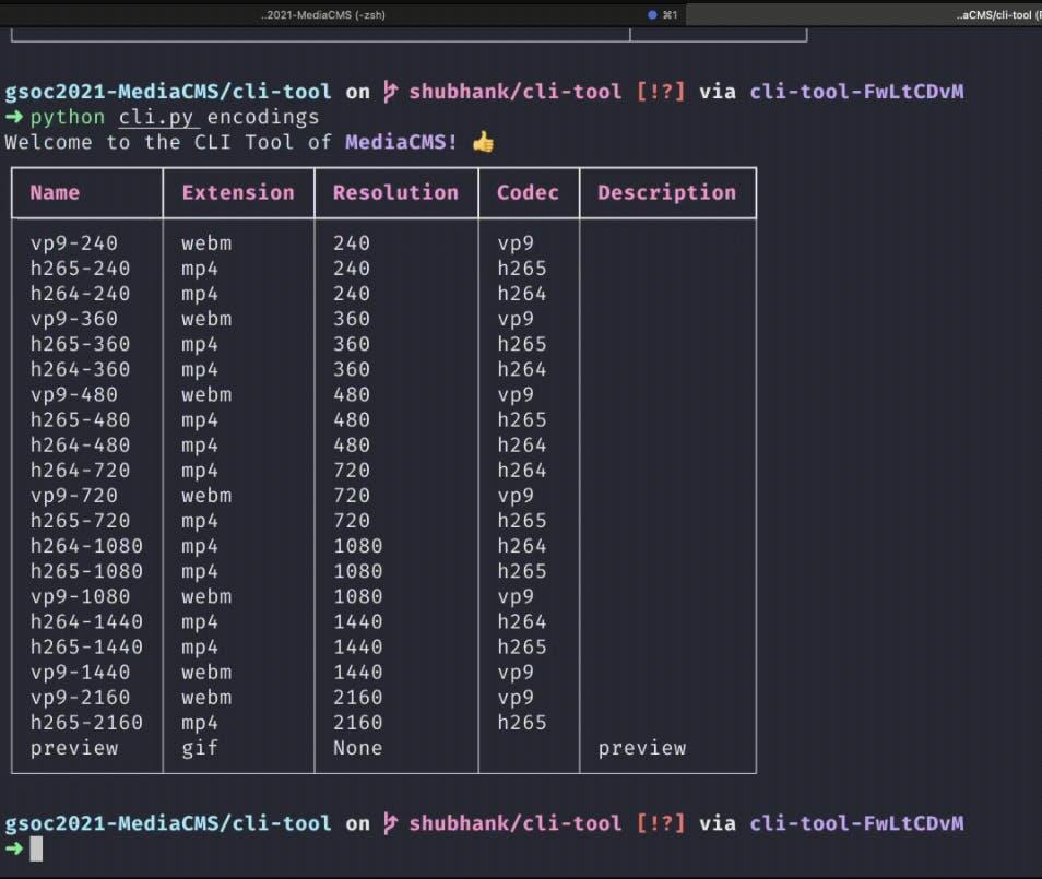 Screenshot 2021-08-20 at 12.51.42 AM.png