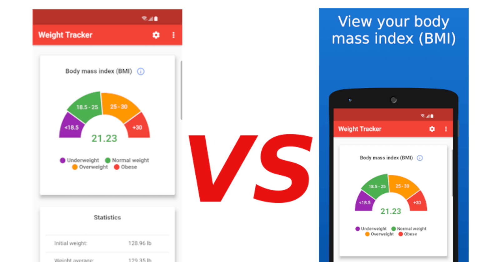 Measuring the impact of the app screenshots in Google Play and how it affects the overall downloads amount