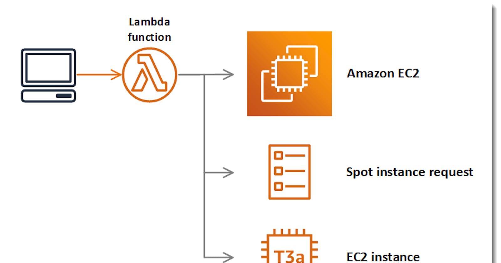 Change EC2 Instance Type Using Lambda Function