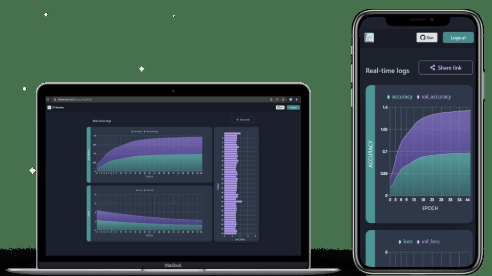 The monitoring dashboard
