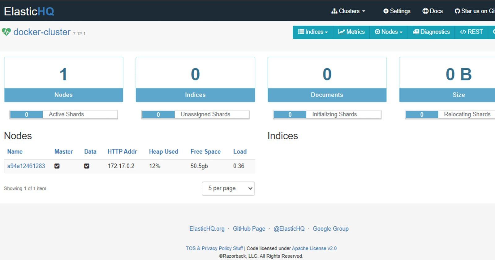 Connecting Elasticsearch with ElasticHQ and Cerebro—Docker Based