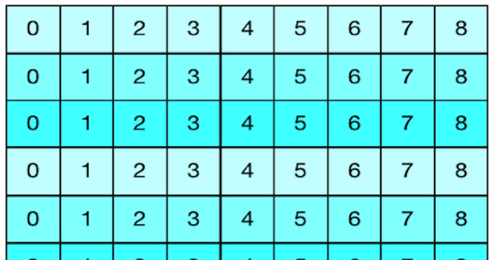 Three effective ways to create modulo n integer sequences