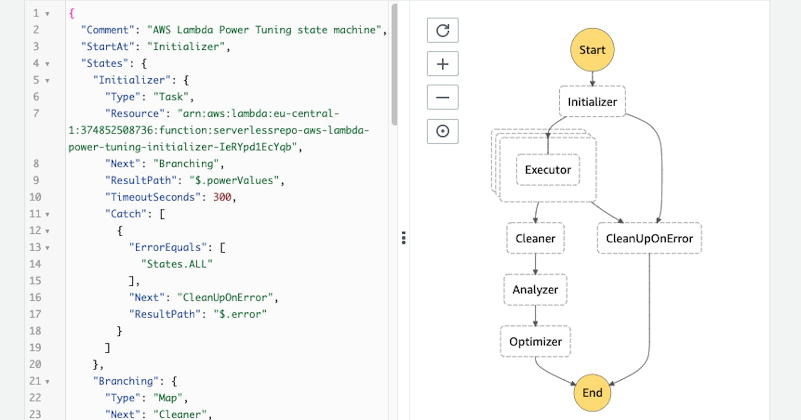 How to Optimize AWS Lambda Performance with Power Tuning