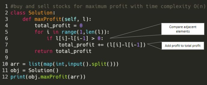 Buy and sell stocks of maximum profit with time complexity