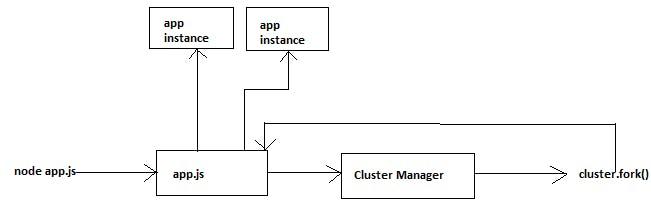 clusterinstance.jpeg