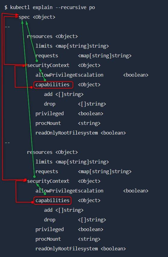 rewanthtammana-kubectl-fields-tedious-default-approach.png
