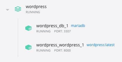 WordPress in Docker