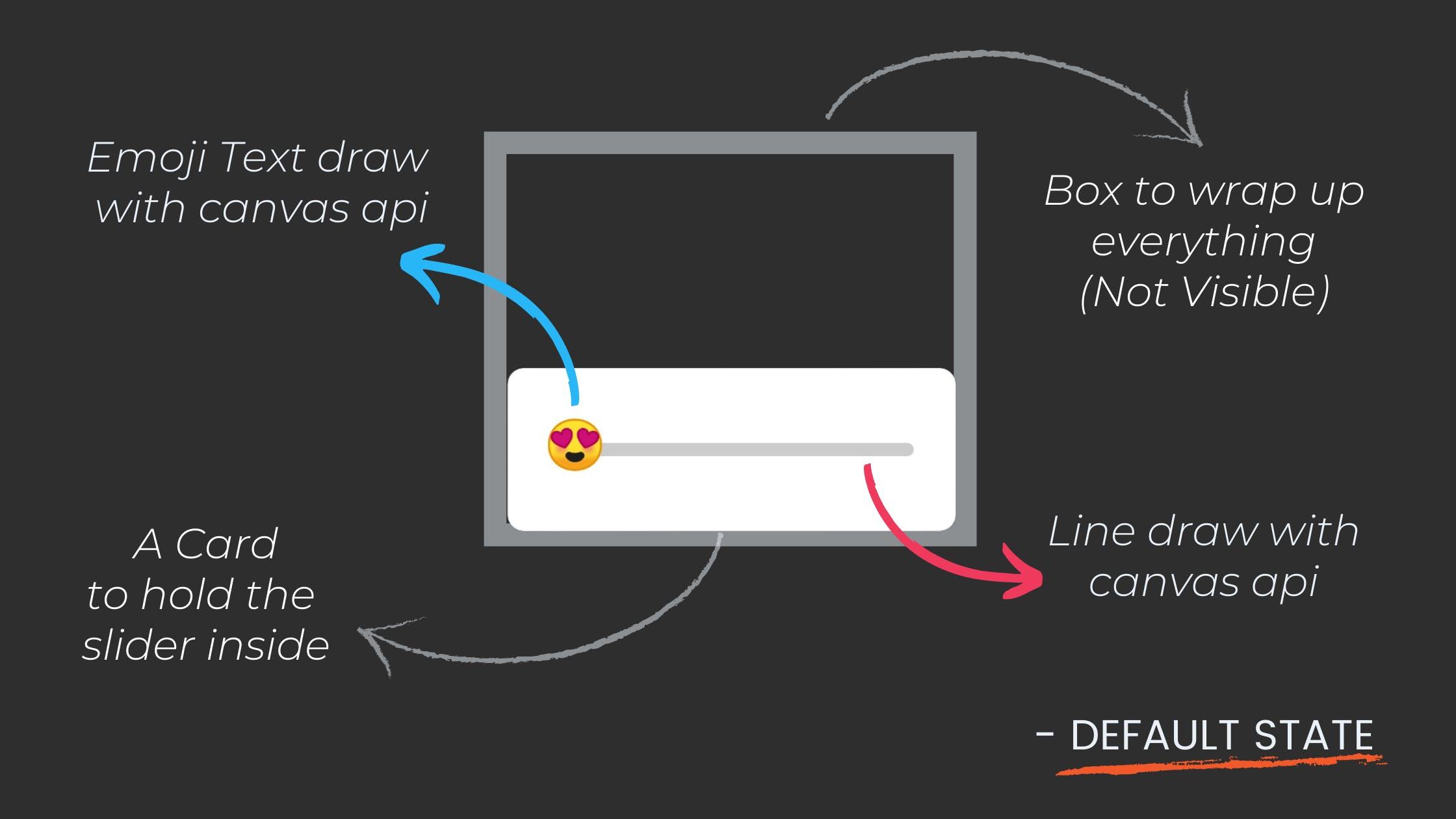 Emoji Slider in Jetpack Compose.png