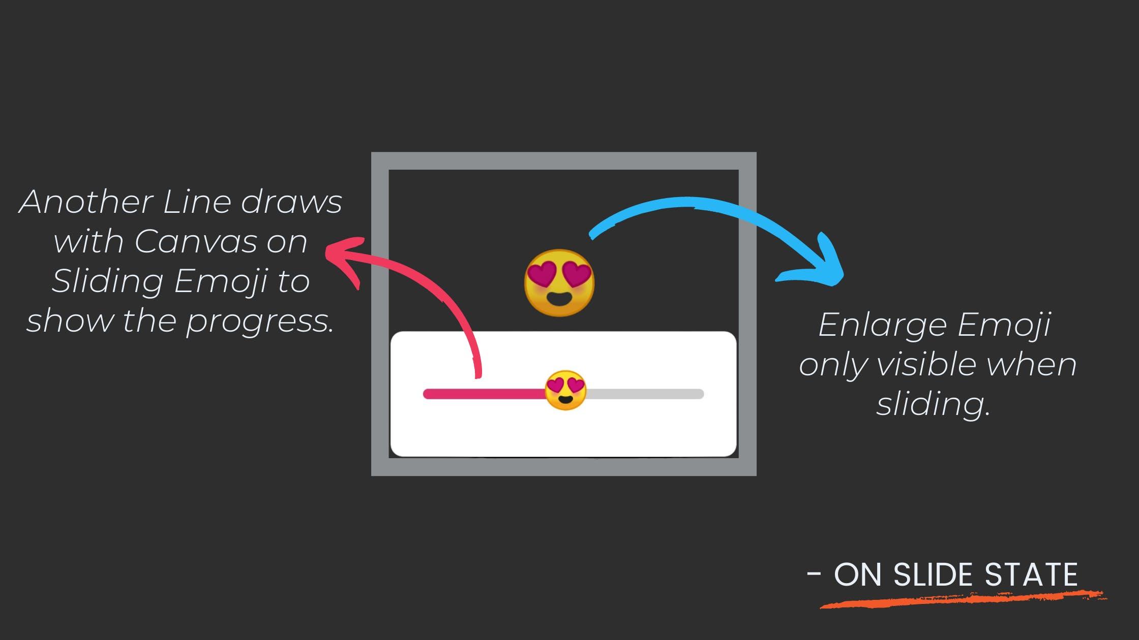 Emoji Slider in Jetpack Compose using canvas.png
