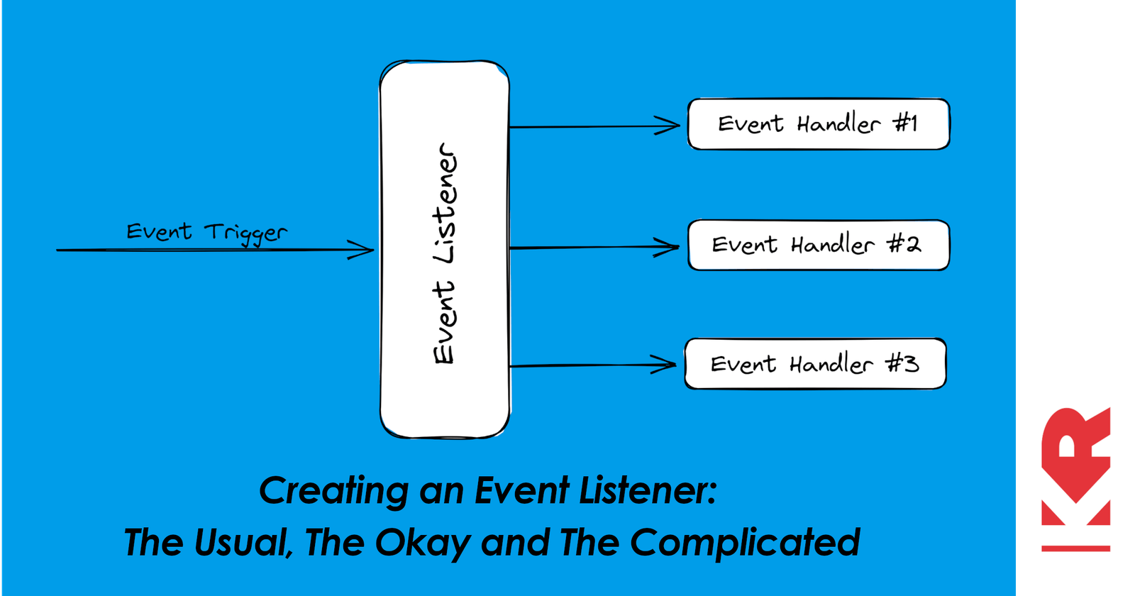 Creating an Event Listener: The Usual, The Okay and The Complicated