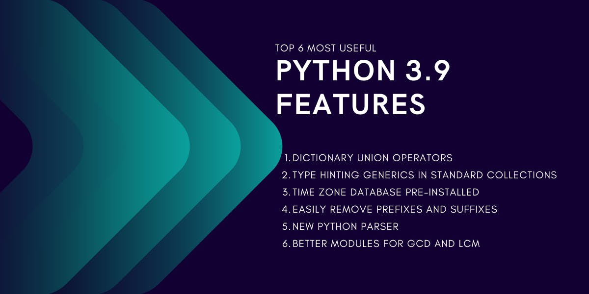 Top-6-Most-Useful-Python-3.9-features.png