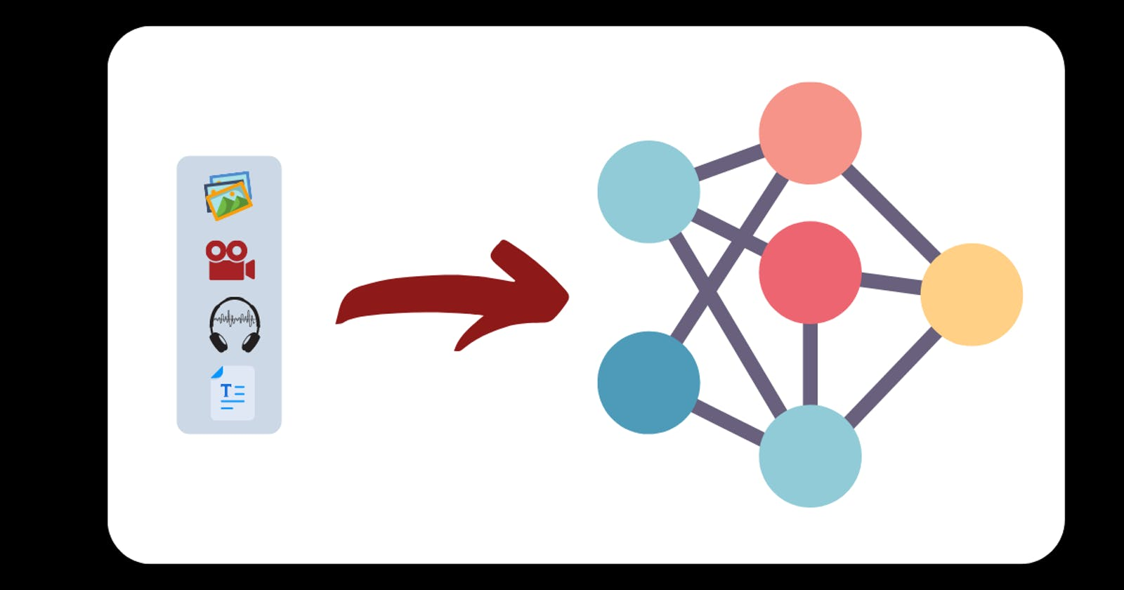 The Ultimate Guide on Choosing the Right Neural Network Architecture For the Right Data