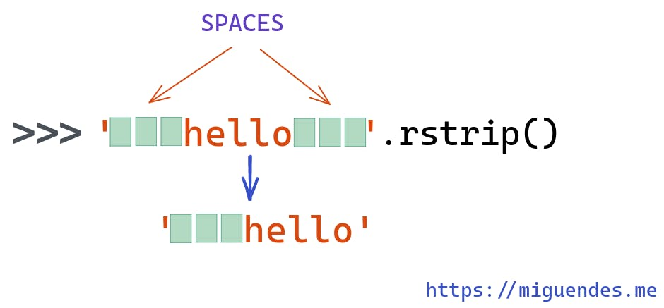 using python .rstrip method to remove trailing spaces from the end of a string