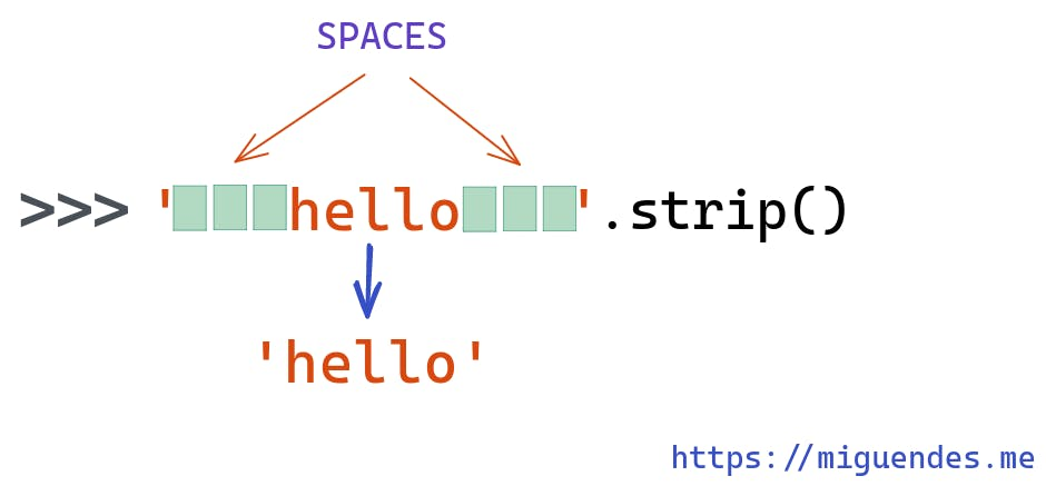 using python .strip to remove spaces from both sides of a string