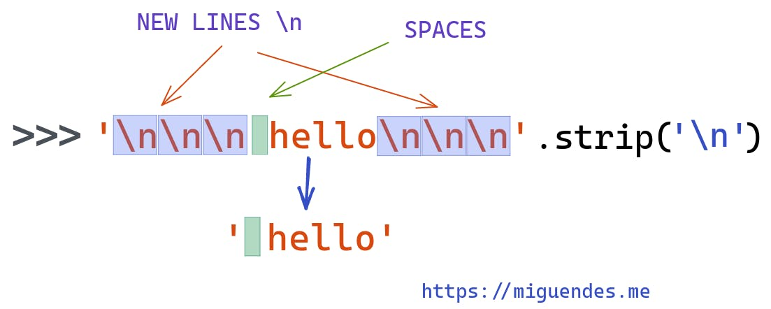 strip new lines from a string using .strip method