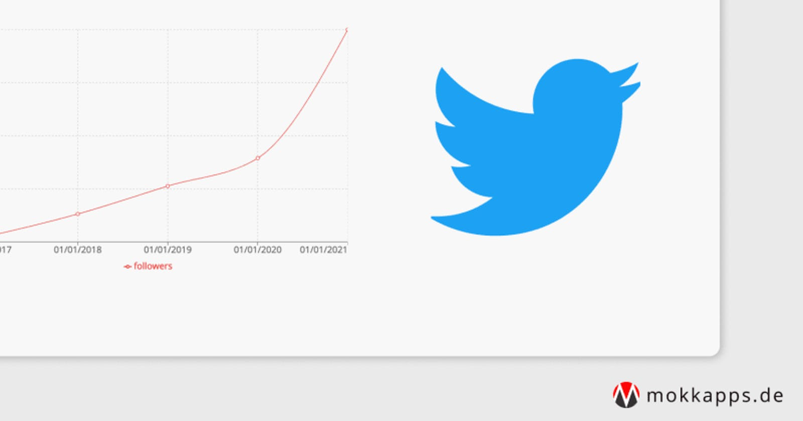 Track Twitter Follower Growth Over Time Using A Serverless Node.js API on AWS Amplify