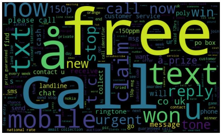 spam-word-cloud.png