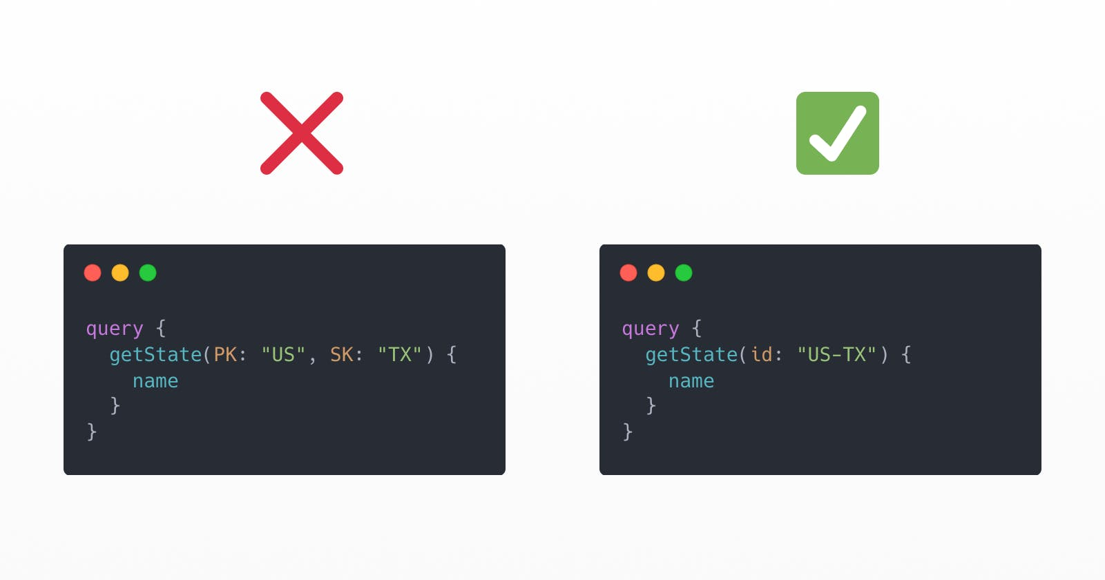 How to Avoid Composite IDs in GraphQL with DynamoDB (feat. AppSync)