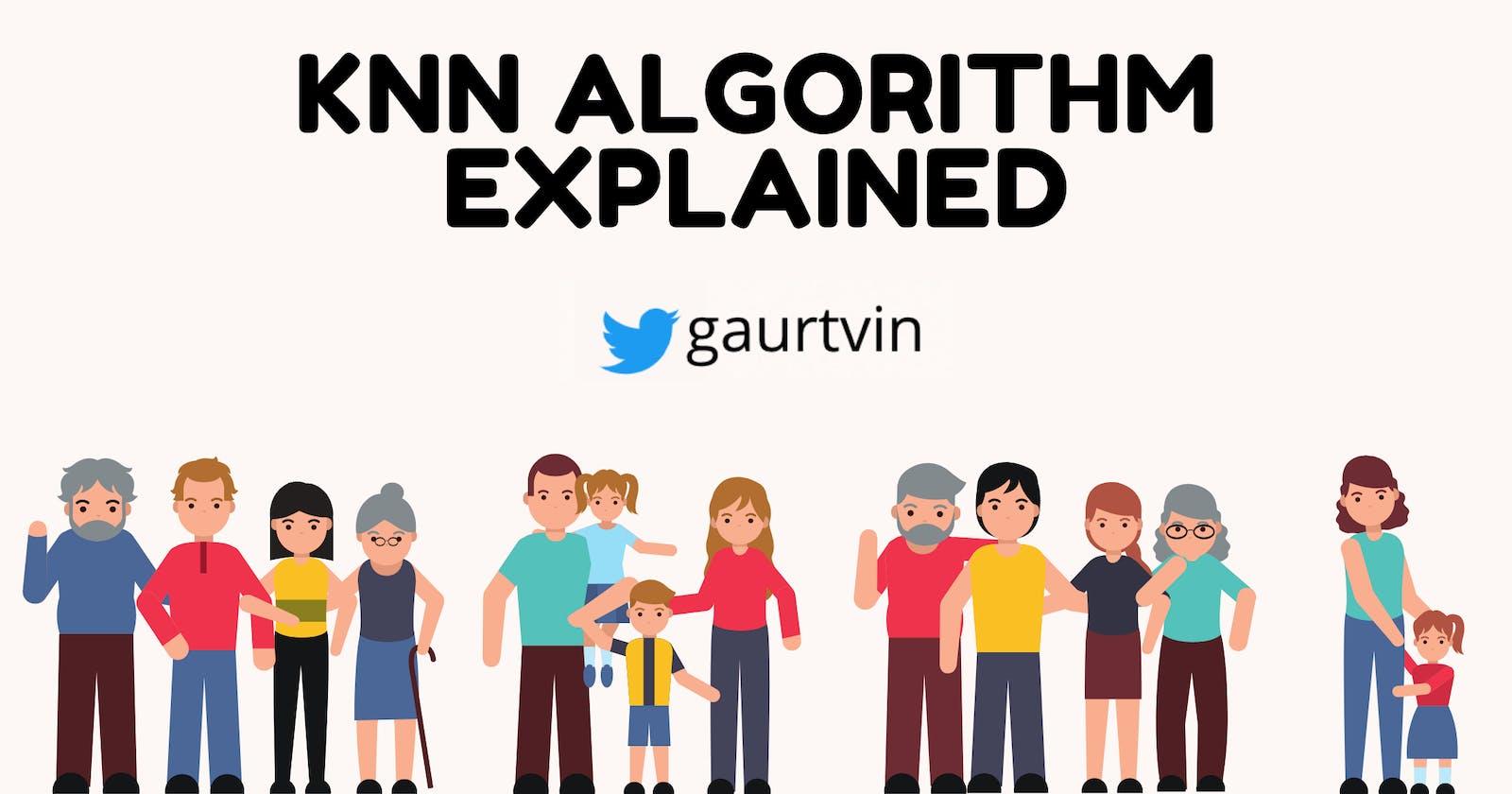 K-NN Algorithm Explained