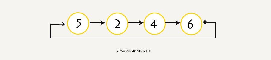 ll_circular.jpg