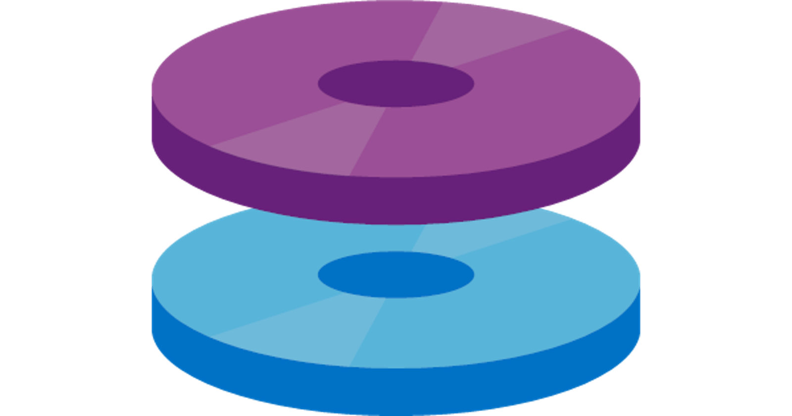 Adding Data Disk To Azure VM Using PowerShell
