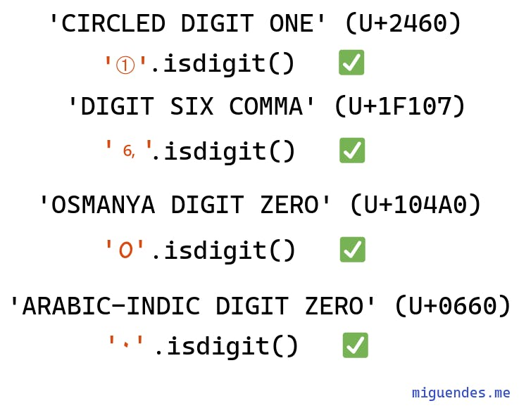 image showing how python isdigit deal with unicode digits