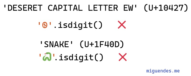 image showing that isdigit cannot work with non-numeric values