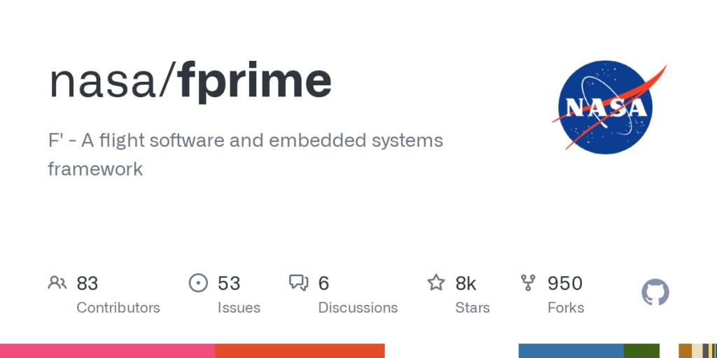 GitHub sample image