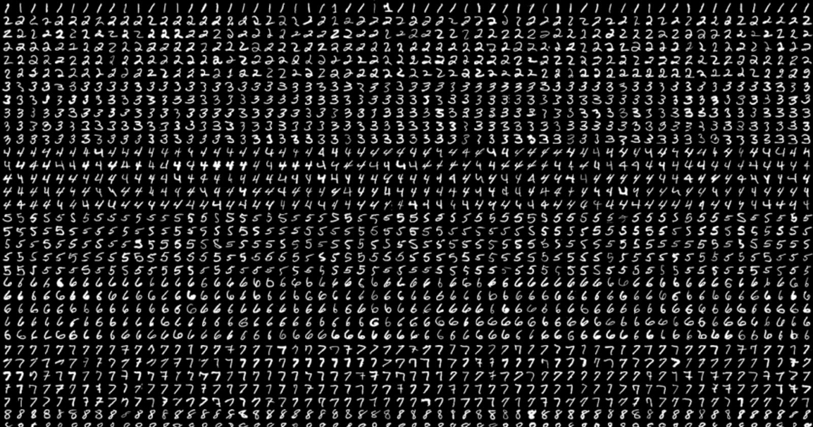 Neural Network For Handwritten Digits Classification using TensorFlow and keras