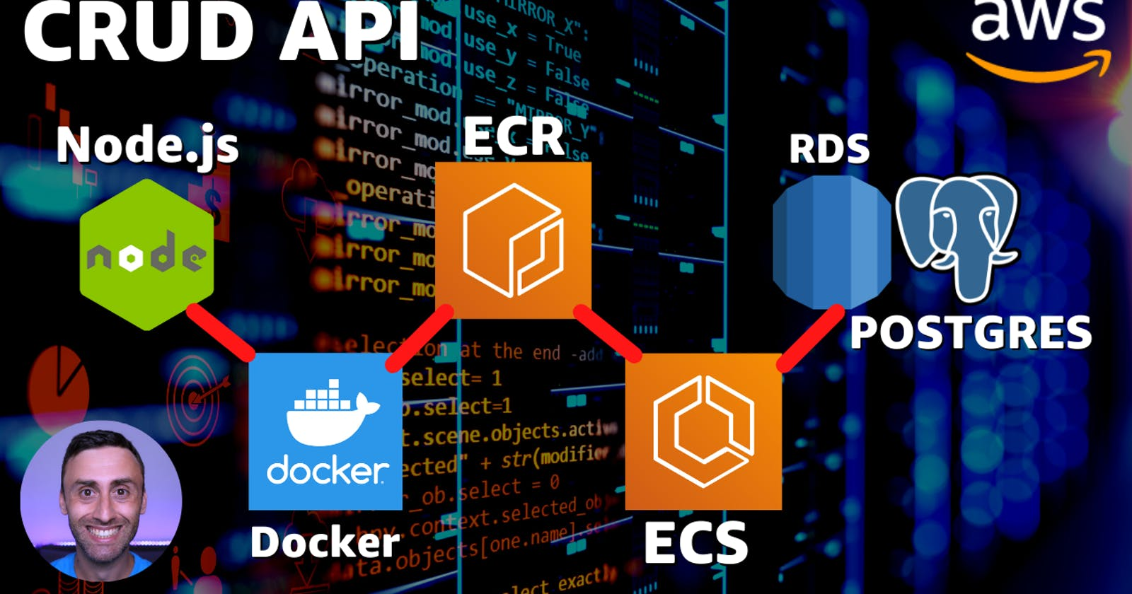 CRUD API Express with RDS, ECS and Docker