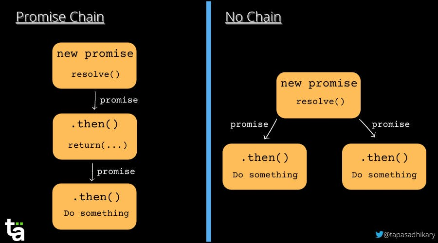 chain-no-chain.png