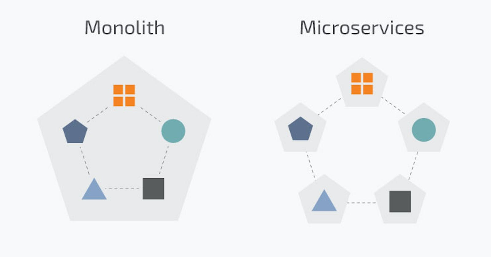 Understanding the gap between Monolithic And MicroService World