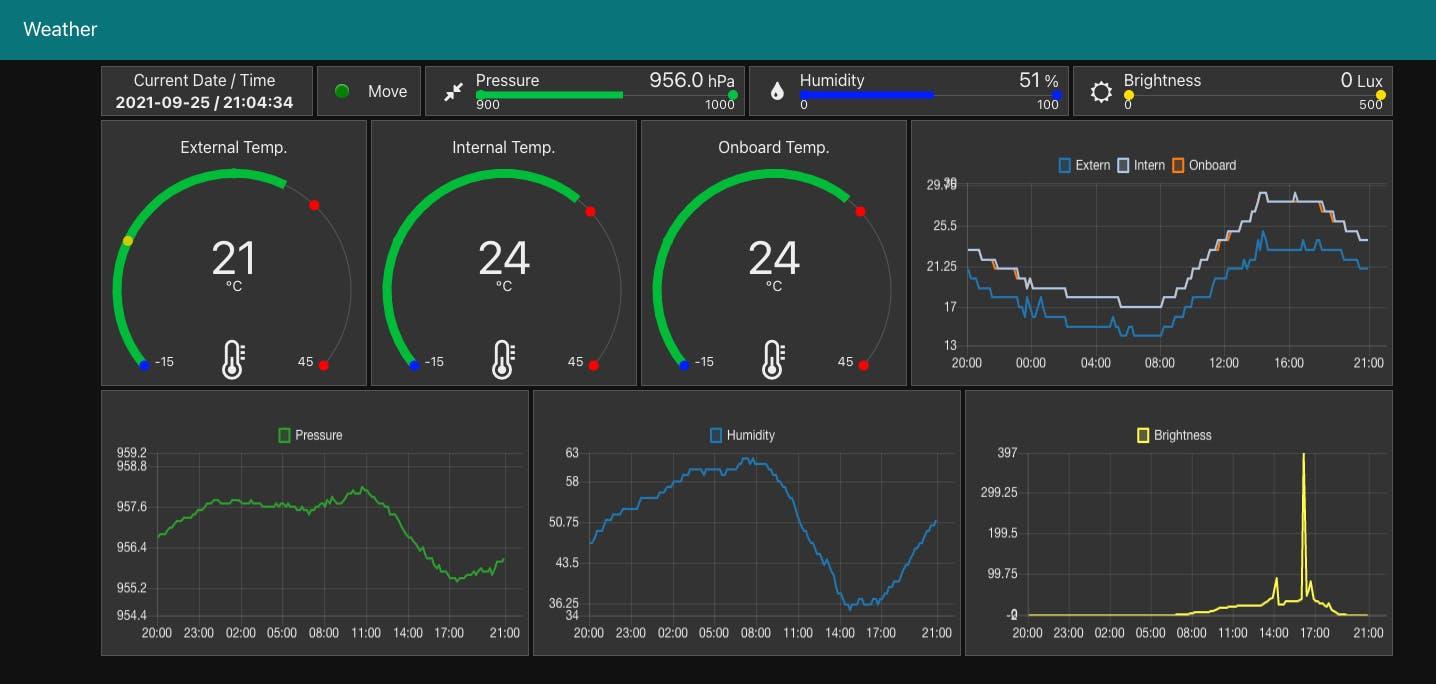 Bildschirmfoto 2021-09-25 um 21.06.38.png