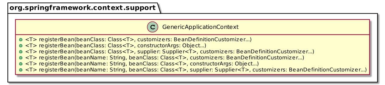 Bean registration API