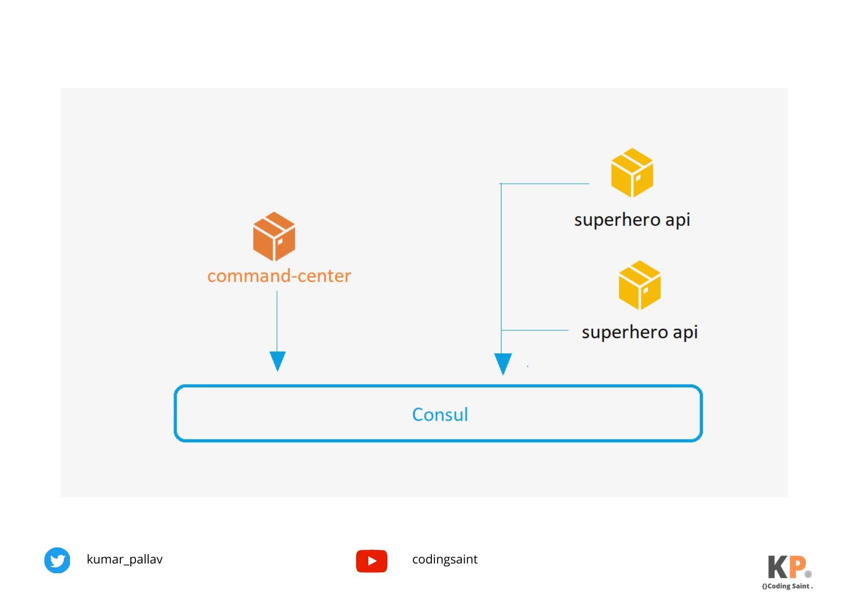 superhero API.png