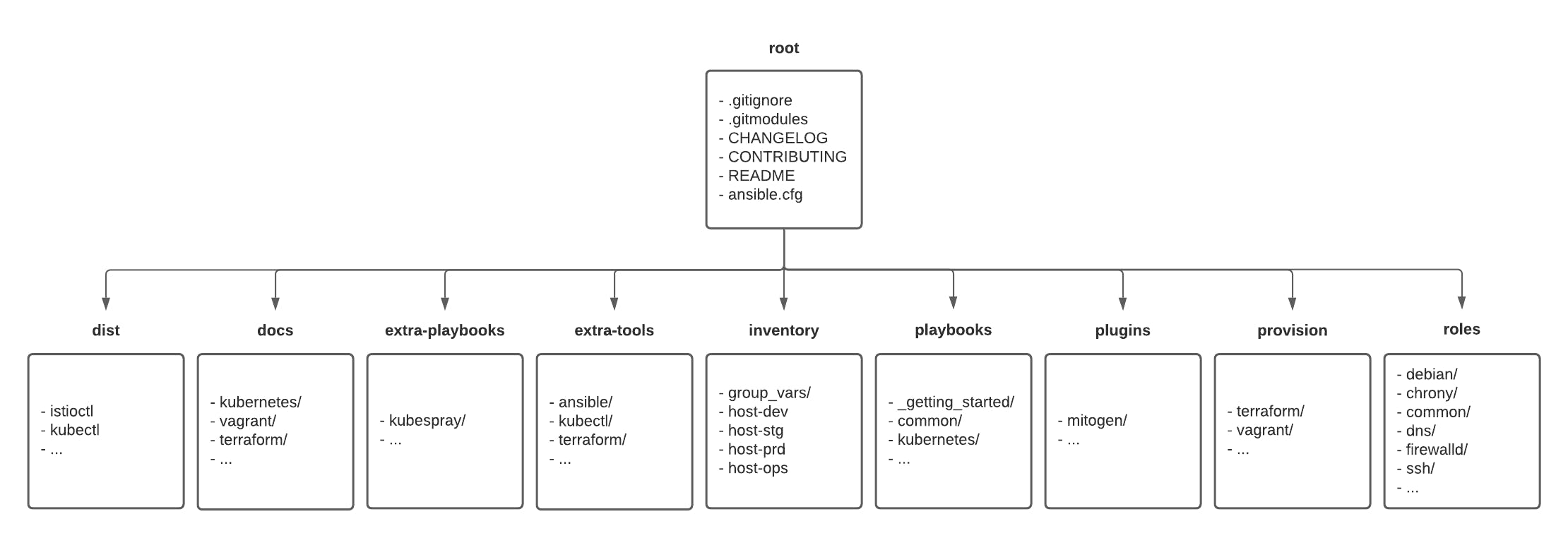 IaC_Architecture.png